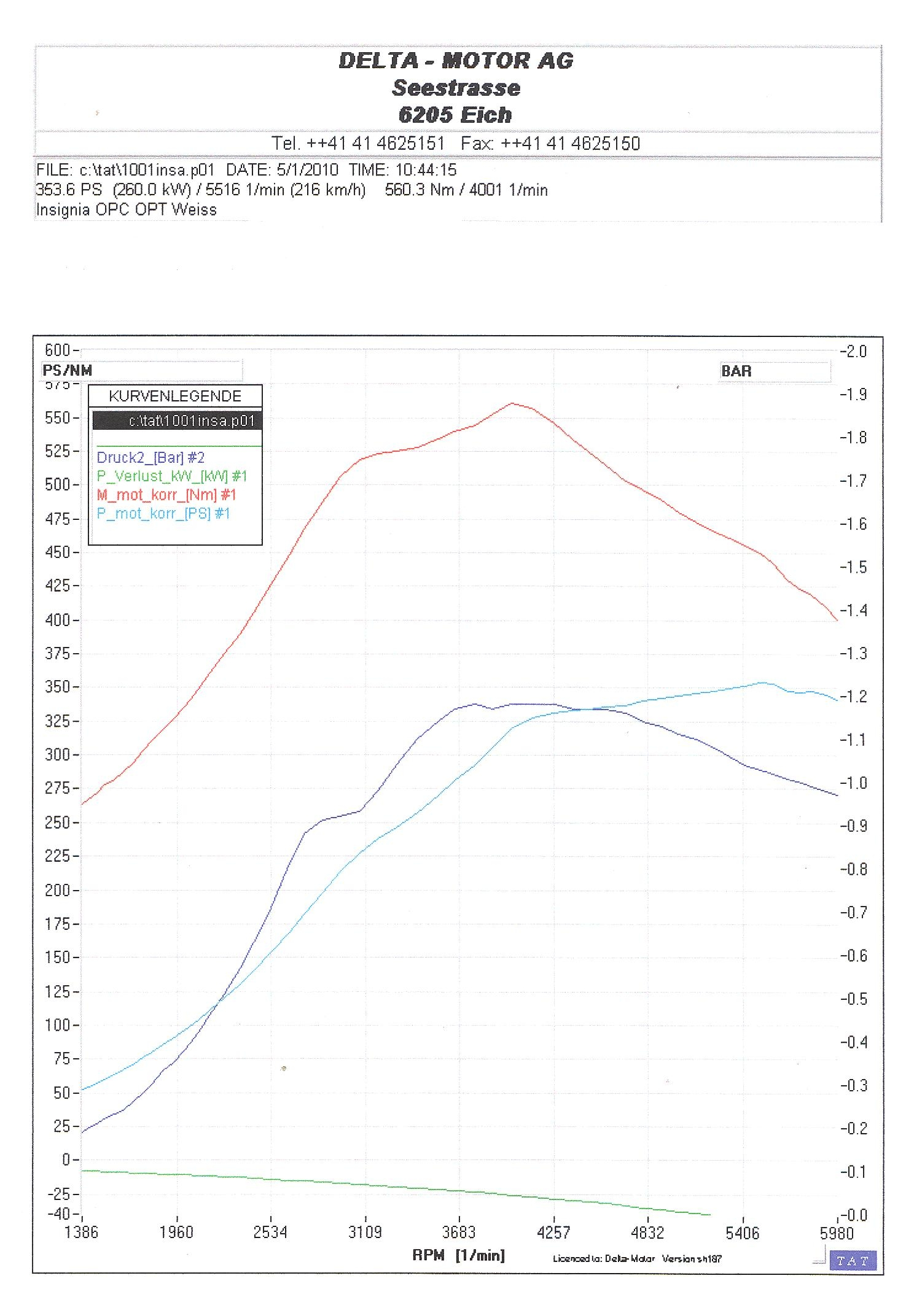 Delta Motors Leistungsdiagramm Bild - Diagramm - 676,82 KB ...